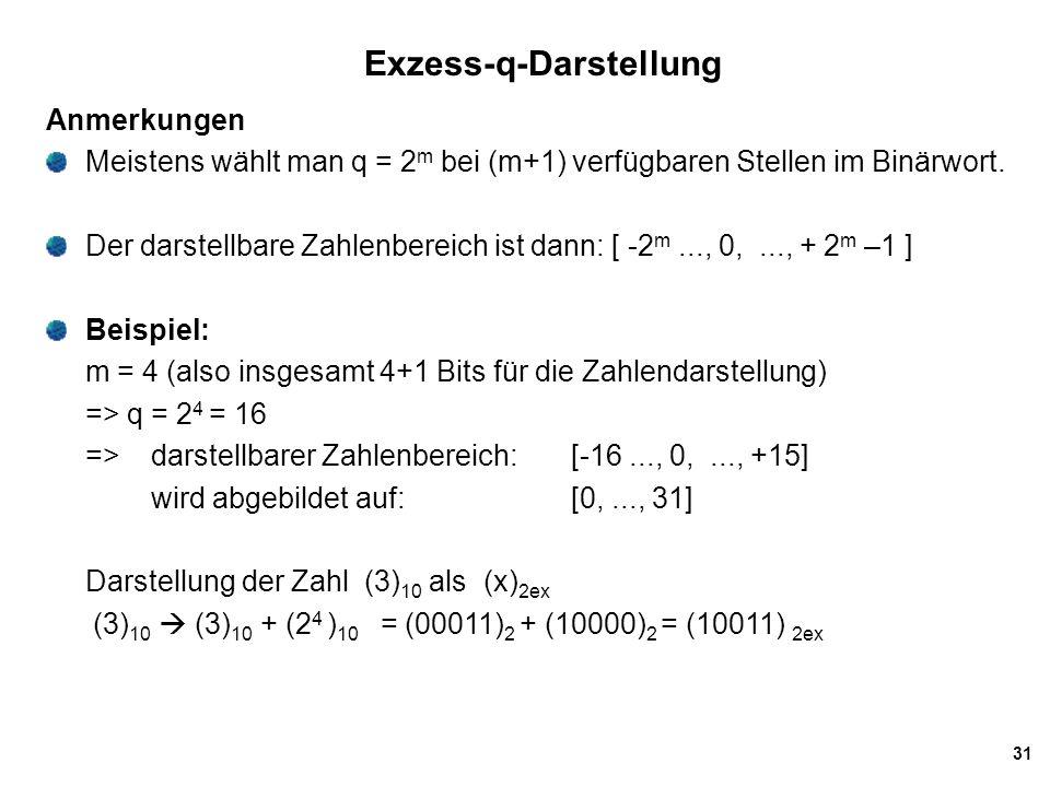Exzess-q-Darstellung