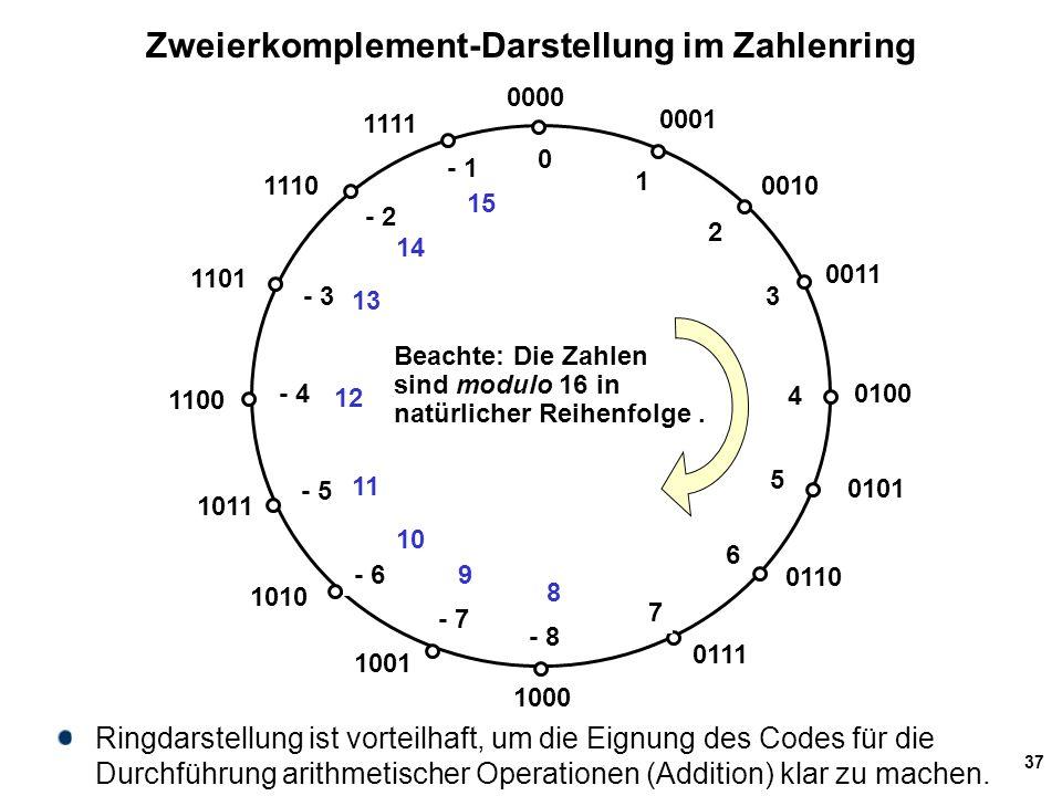 Zweierkomplement-Darstellung im Zahlenring