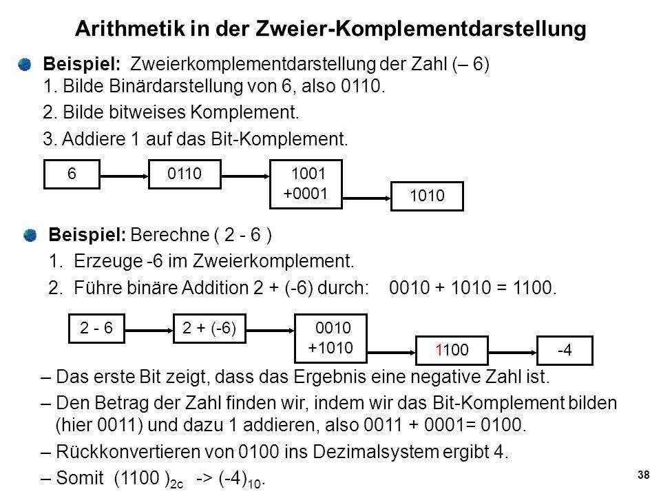 Arithmetik in der Zweier-Komplementdarstellung