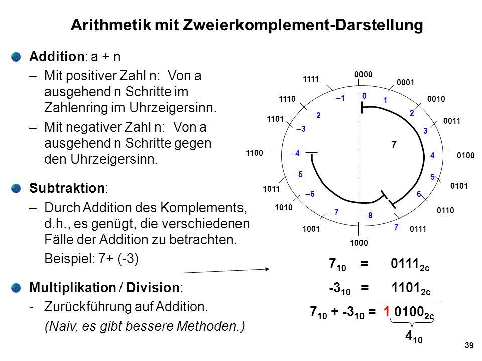 Arithmetik mit Zweierkomplement-Darstellung