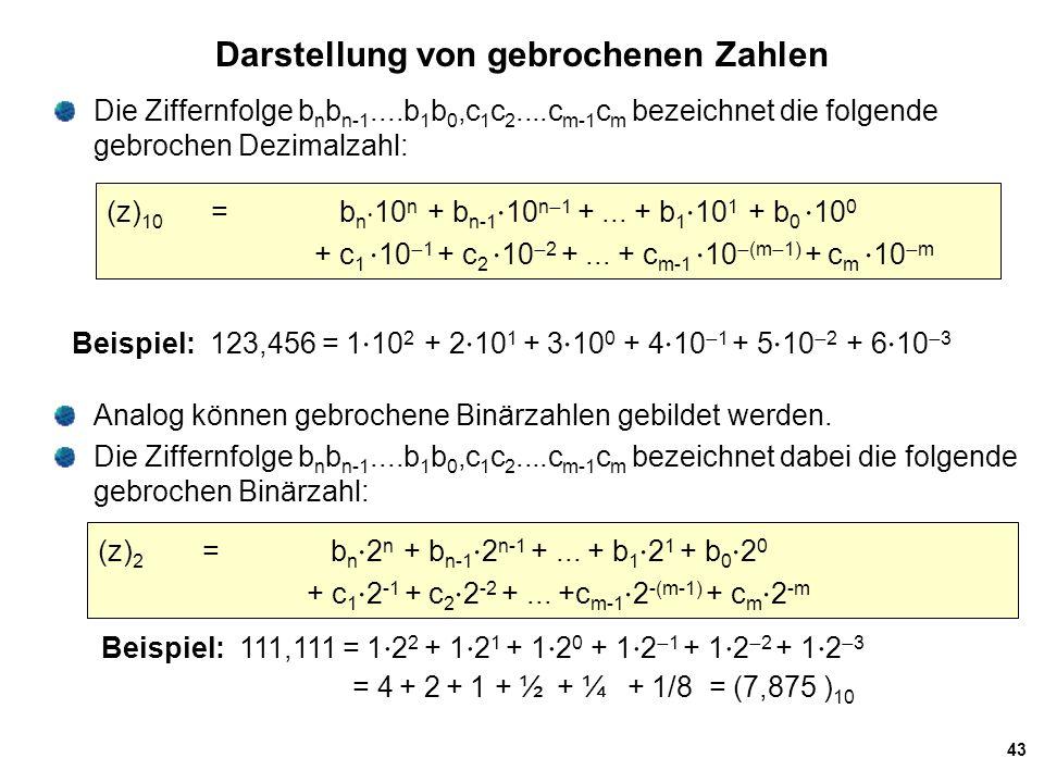 Darstellung von gebrochenen Zahlen