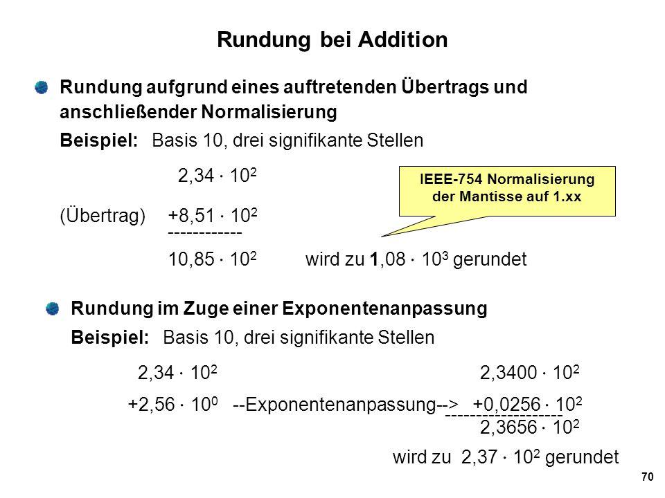 IEEE-754 Normalisierung der Mantisse auf 1.xx