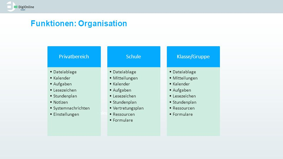Funktionen: Organisation