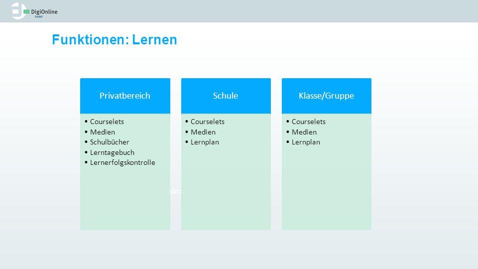 Funktionen: Lernen Privatbereich Schule Klasse/Gruppe Courselets