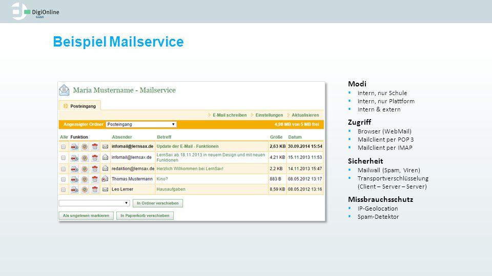 Beispiel Mailservice Modi Zugriff Sicherheit Missbrauchsschutz