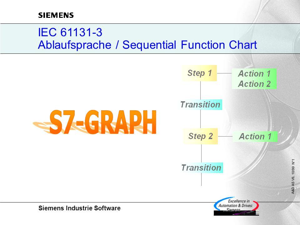 IEC 61131-3 Ablaufsprache / Sequential Function Chart