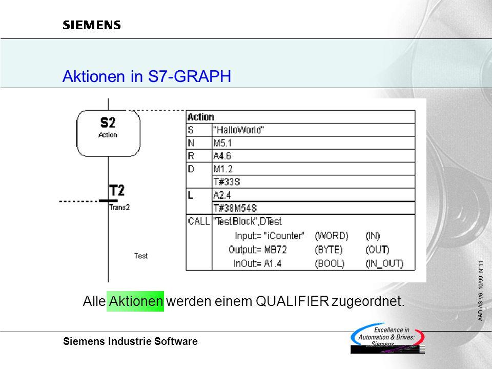 Aktionen in S7-GRAPH Alle Aktionen werden einem QUALIFIER zugeordnet.