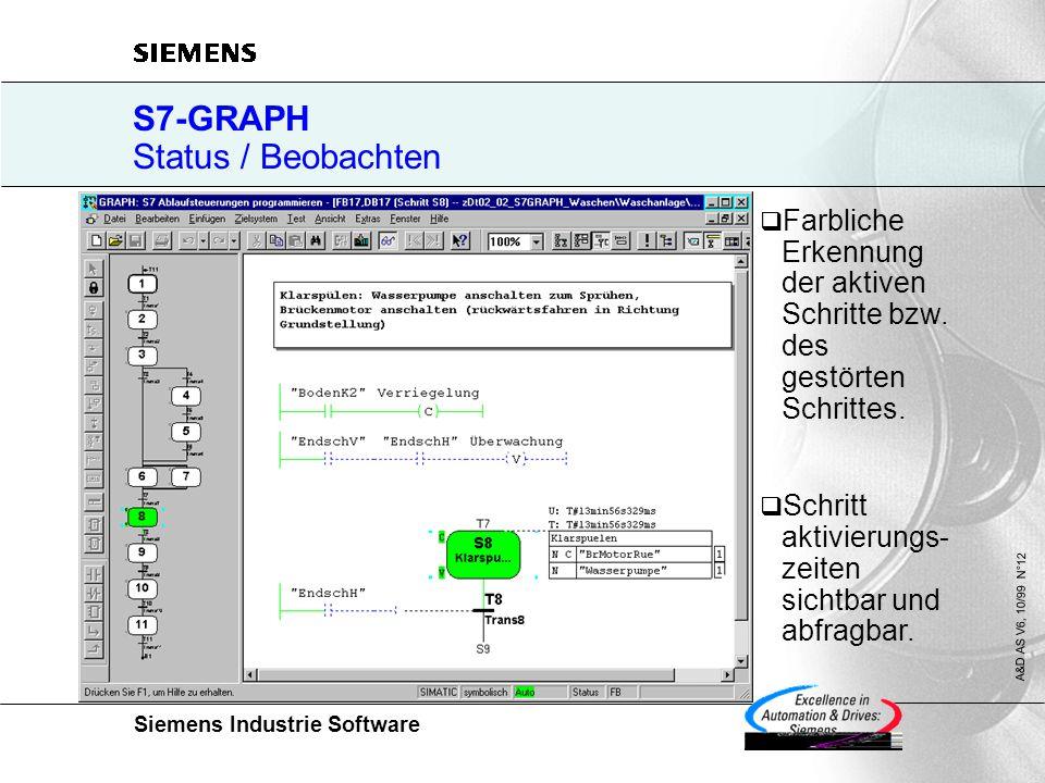 S7-GRAPH Status / Beobachten