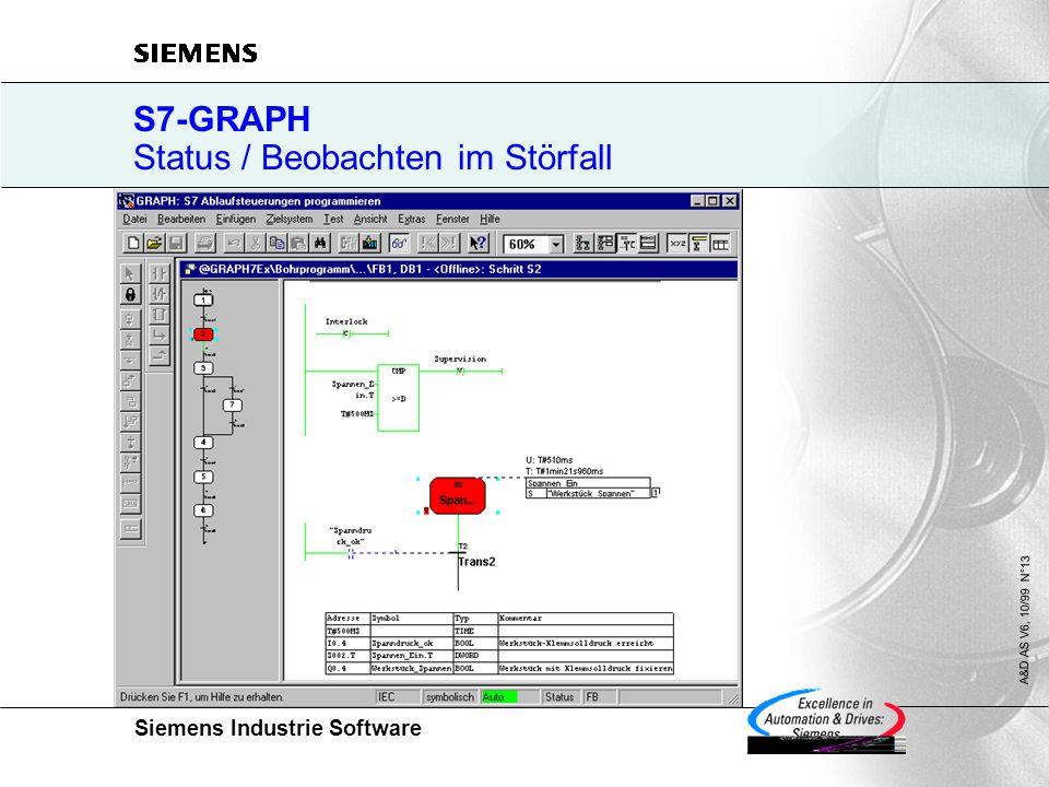 S7-GRAPH Status / Beobachten im Störfall
