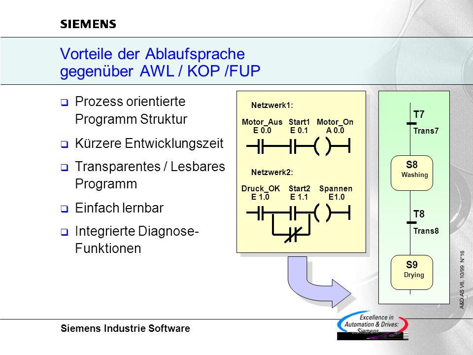 Vorteile der Ablaufsprache gegenüber AWL / KOP /FUP
