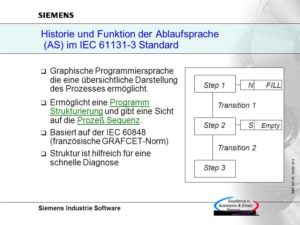 Historie und Funktion der Ablaufsprache (AS) im IEC 61131-3 Standard