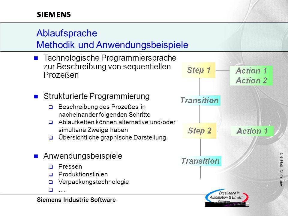 Methodik und Anwendungsbeispiele