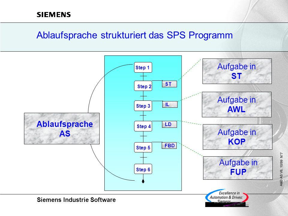 Ablaufsprache strukturiert das SPS Programm