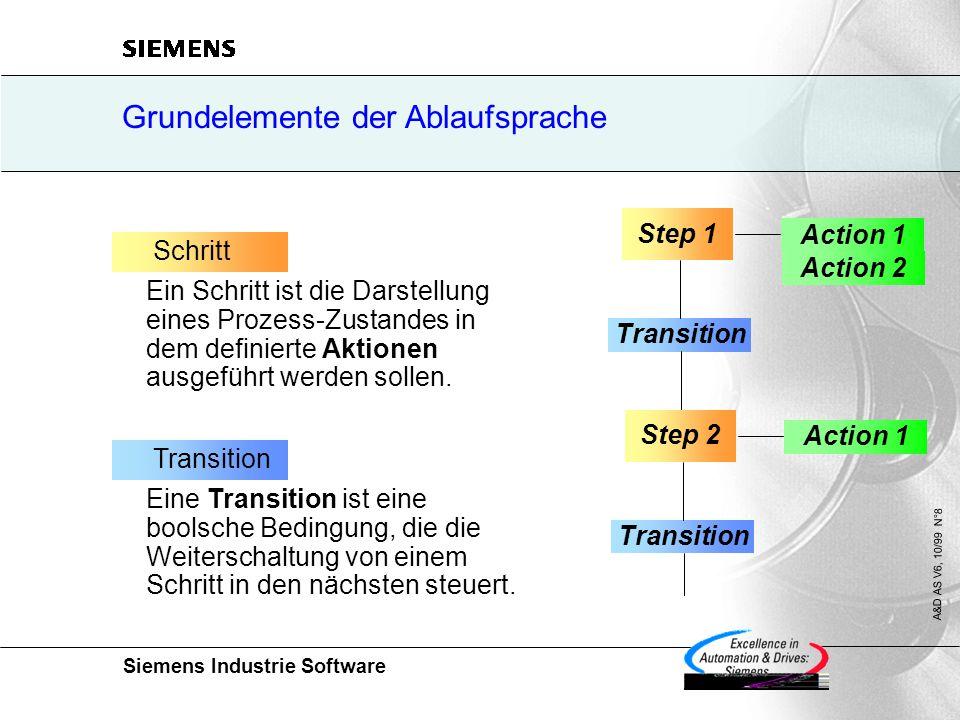 Grundelemente der Ablaufsprache