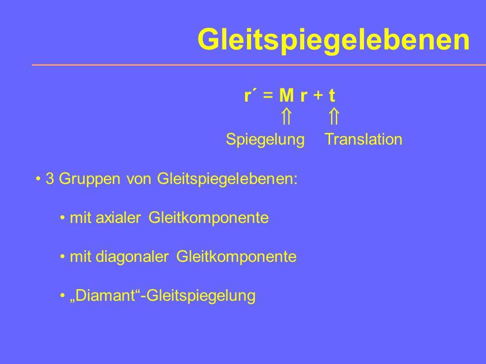 Spiegelung Translation
