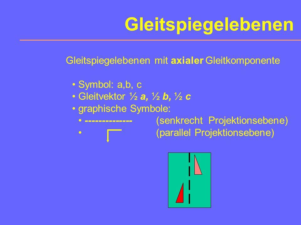 Gleitspiegelebenen Gleitspiegelebenen mit axialer Gleitkomponente