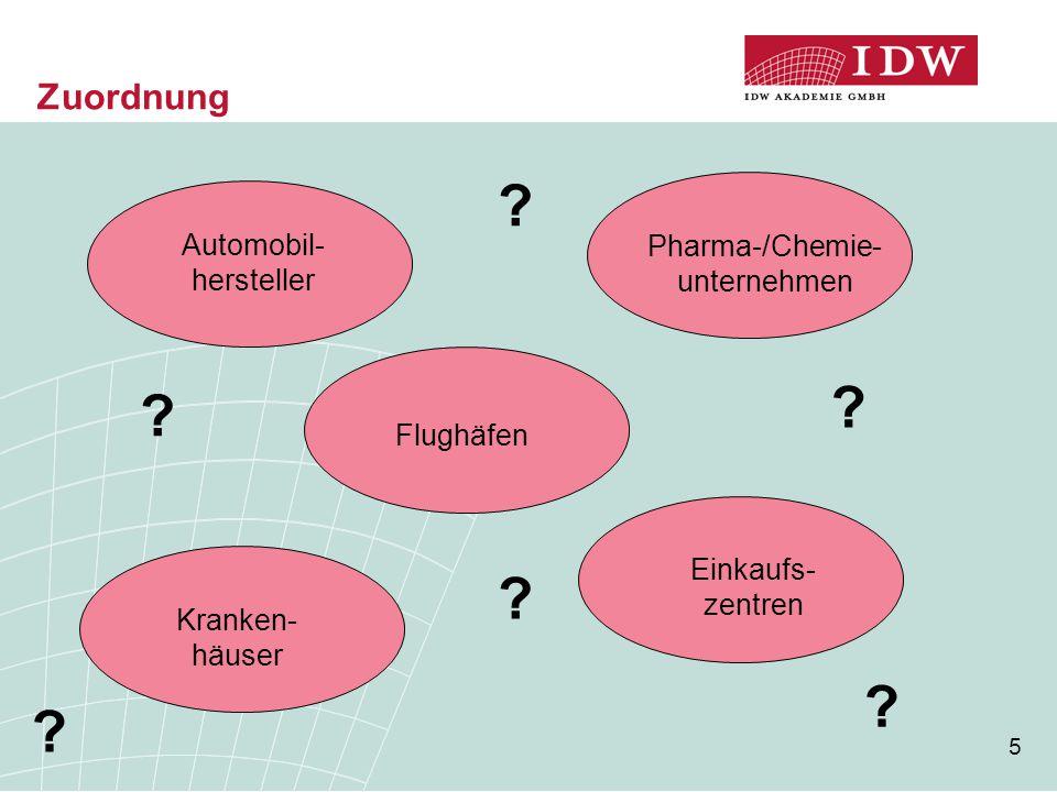 Zuordnung Automobil-hersteller Pharma-/Chemie- unternehmen