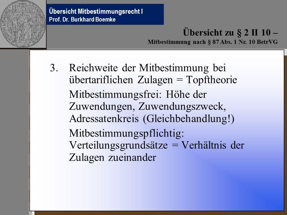 Übersicht Mitbestimmungsrecht I Prof. Dr. Burkhard Boemke