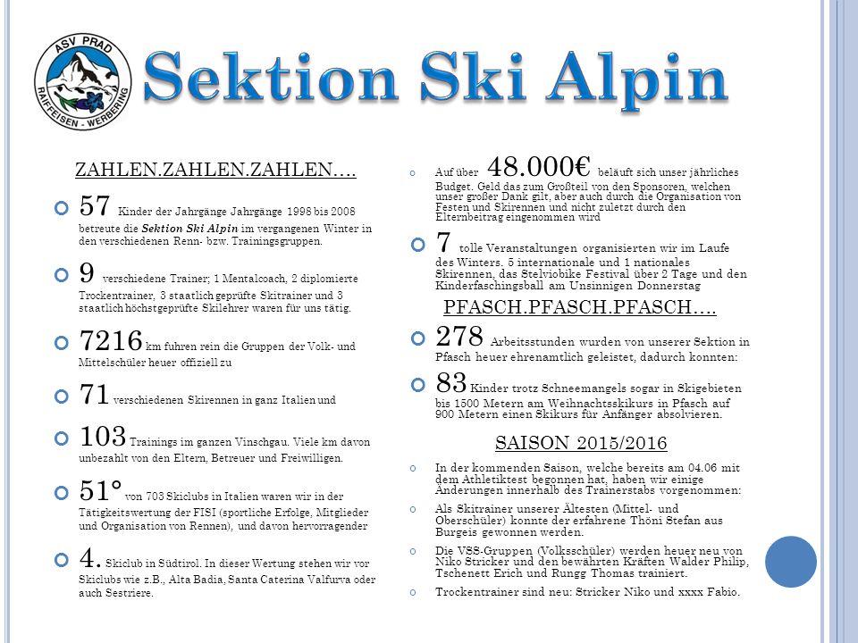 Sektion Ski Alpin ZAHLEN.ZAHLEN.ZAHLEN….