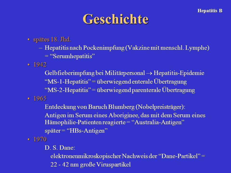 Geschichte Hepatitis B. spätes 18. Jhd. Hepatitis nach Pockenimpfung (Vakzine mit menschl. Lymphe)
