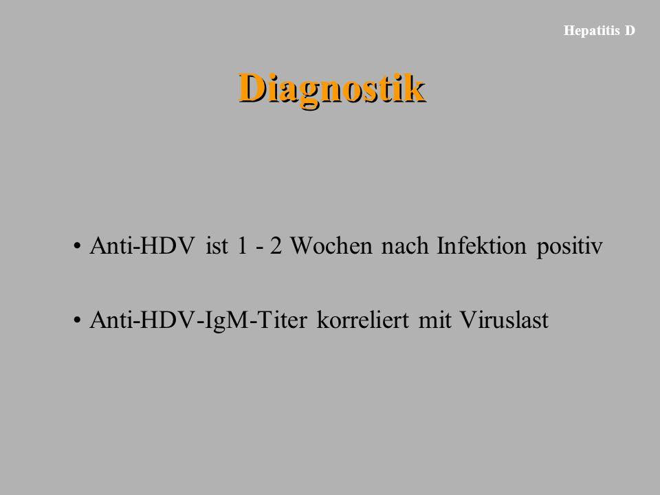 Diagnostik Anti-HDV ist 1 - 2 Wochen nach Infektion positiv