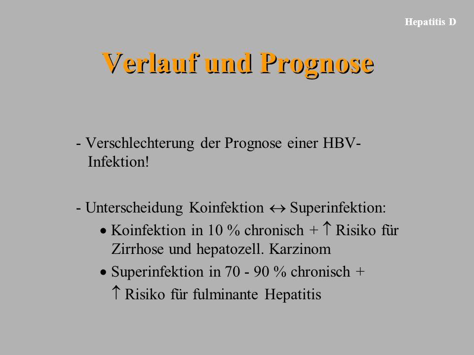 Hepatitis D Verlauf und Prognose. - Verschlechterung der Prognose einer HBV-Infektion! - Unterscheidung Koinfektion  Superinfektion: