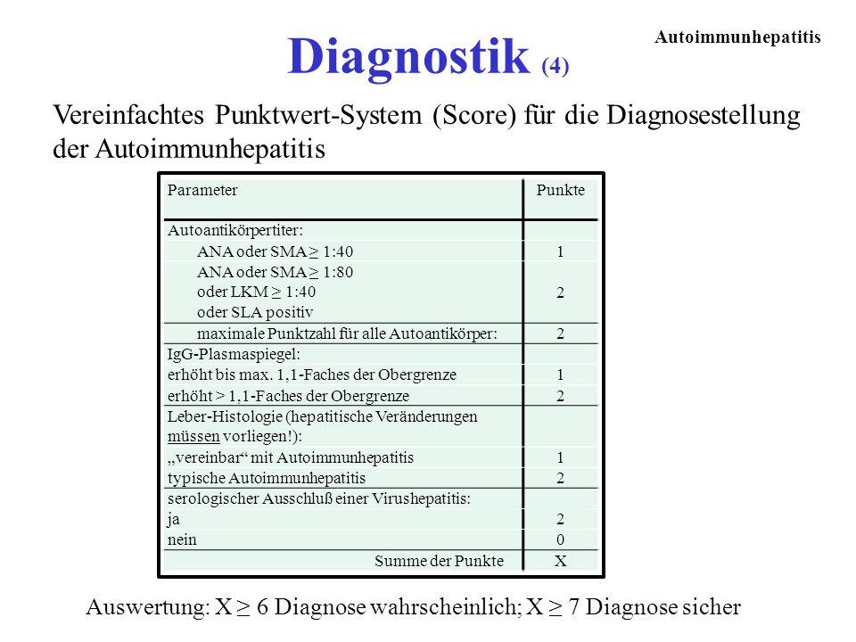 Diagnostik (4) Autoimmunhepatitis. Vereinfachtes Punktwert-System (Score) für die Diagnosestellung der Autoimmunhepatitis.