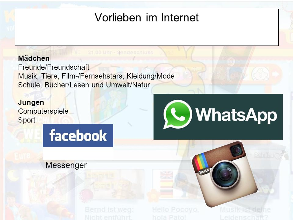 Vorlieben im Internet Messenger Mädchen Freunde/Freundschaft