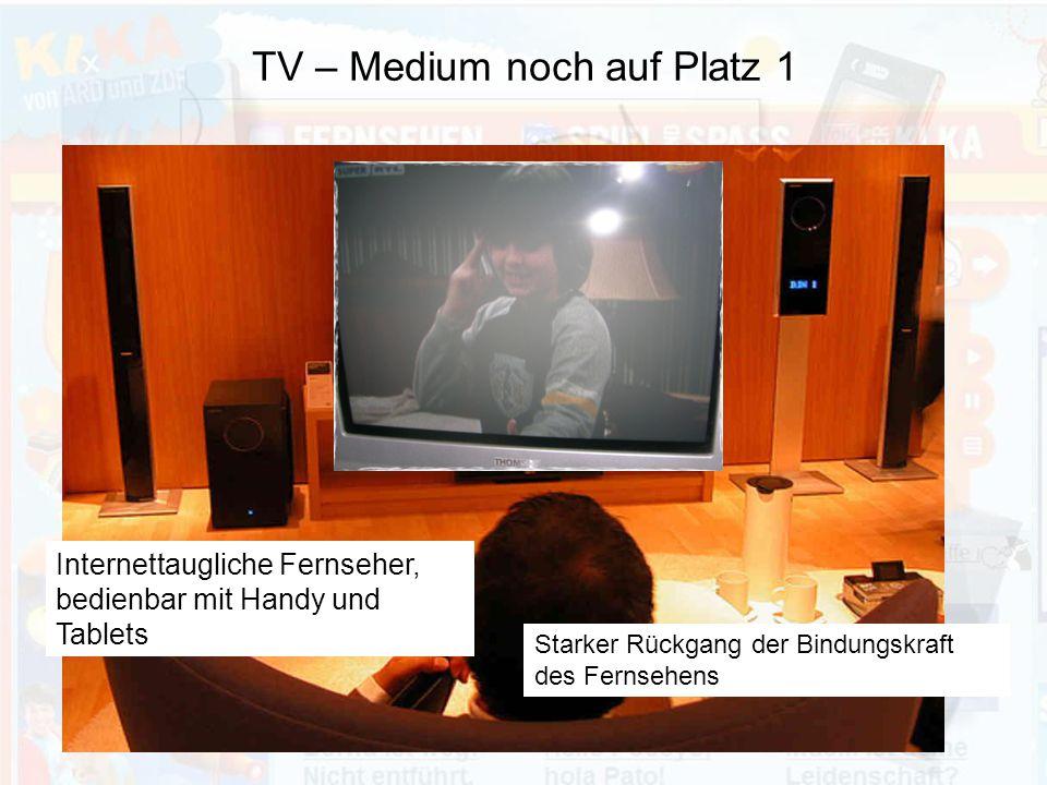 TV – Medium noch auf Platz 1