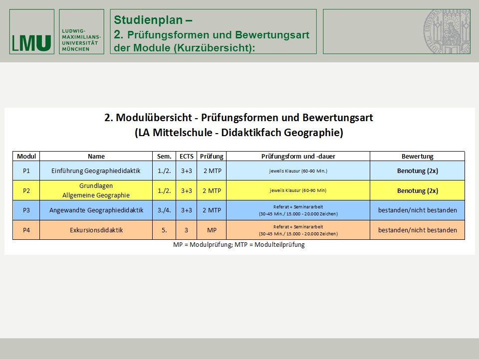 Studienplan – 2. Prüfungsformen und Bewertungsart der Module (Kurzübersicht):