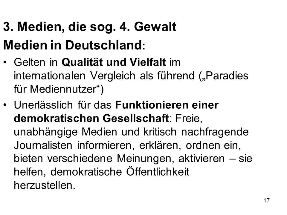 Medien in Deutschland: