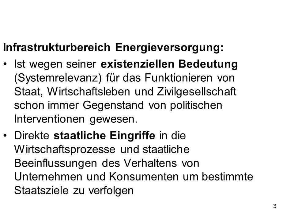 Infrastrukturbereich Energieversorgung:
