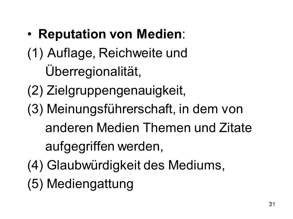 Reputation von Medien: