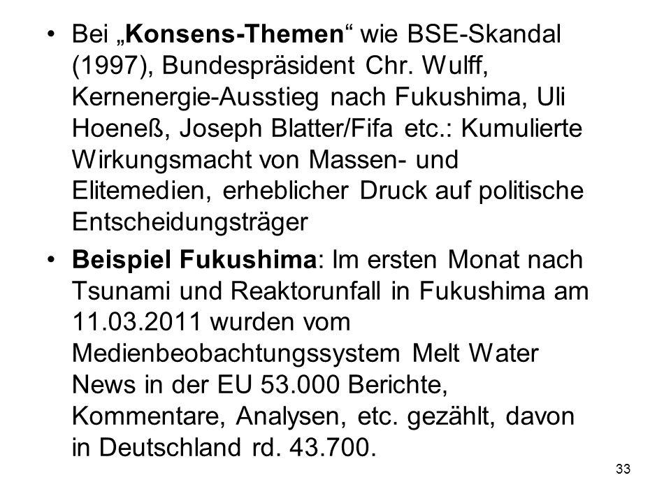 "Bei ""Konsens-Themen wie BSE-Skandal (1997), Bundespräsident Chr"