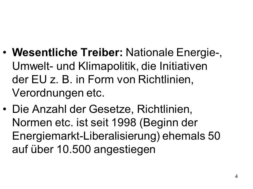 Wesentliche Treiber: Nationale Energie-, Umwelt- und Klimapolitik, die Initiativen der EU z. B. in Form von Richtlinien, Verordnungen etc.