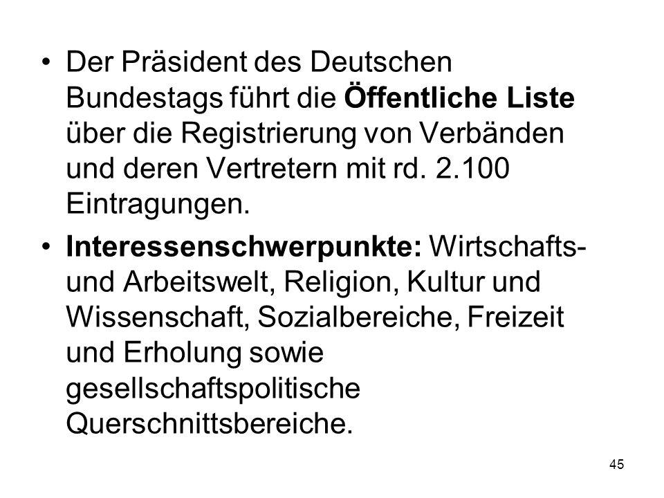 Der Präsident des Deutschen Bundestags führt die Öffentliche Liste über die Registrierung von Verbänden und deren Vertretern mit rd. 2.100 Eintragungen.