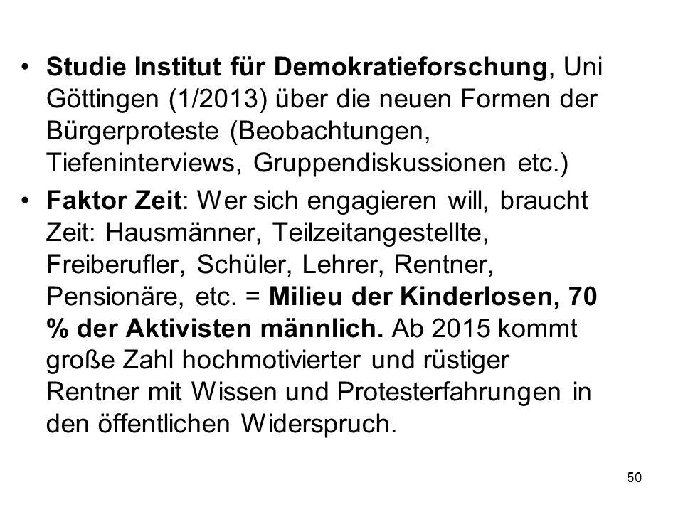 Studie Institut für Demokratieforschung, Uni Göttingen (1/2013) über die neuen Formen der Bürgerproteste (Beobachtungen, Tiefeninterviews, Gruppendiskussionen etc.)