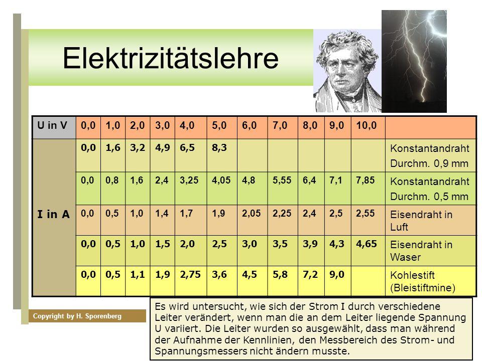 Elektrizitätslehre U in V 0,0 1,0 2,0 3,0 4,0 5,0 6,0 7,0 8,0 9,0 10,0