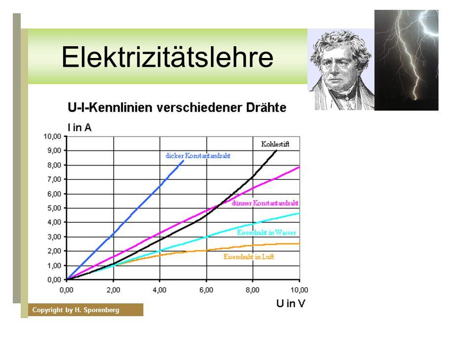 Elektrizitätslehre Copyright by H. Sporenberg