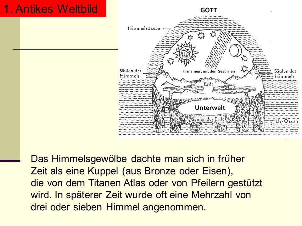 1. Antikes Weltbild Das Himmelsgewölbe dachte man sich in früher