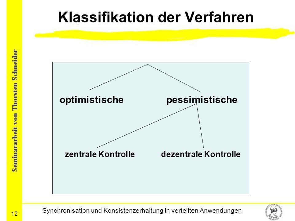 Klassifikation der Verfahren