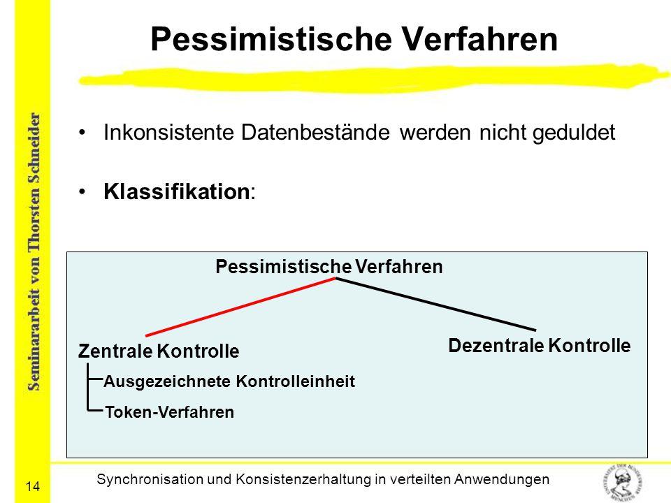 Pessimistische Verfahren