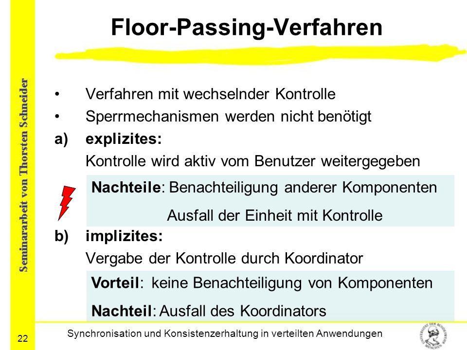 Floor-Passing-Verfahren