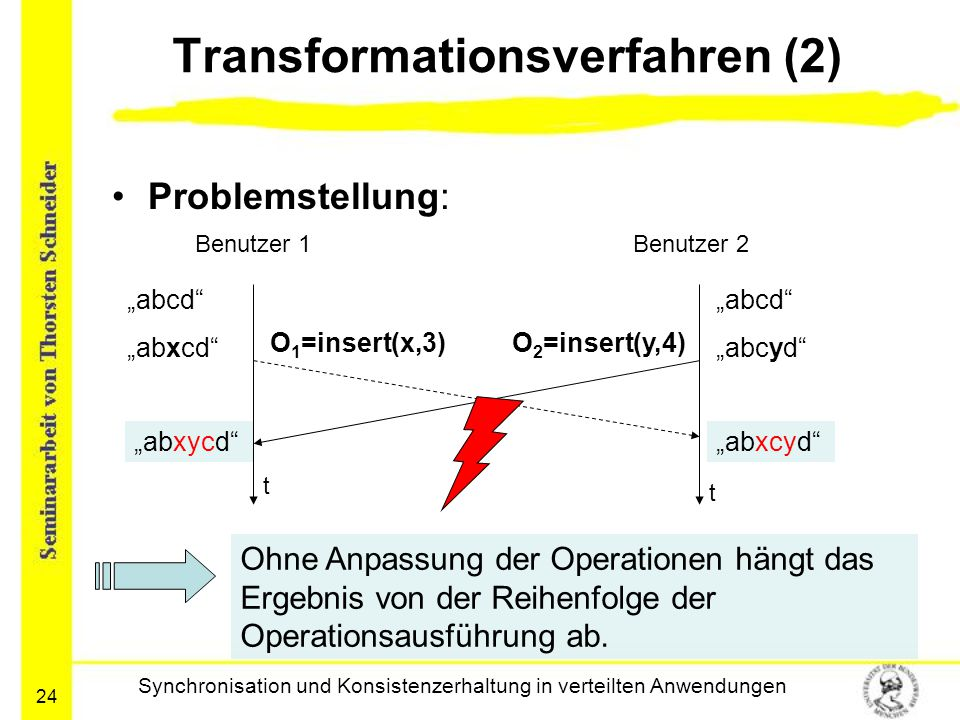 Transformationsverfahren (2)