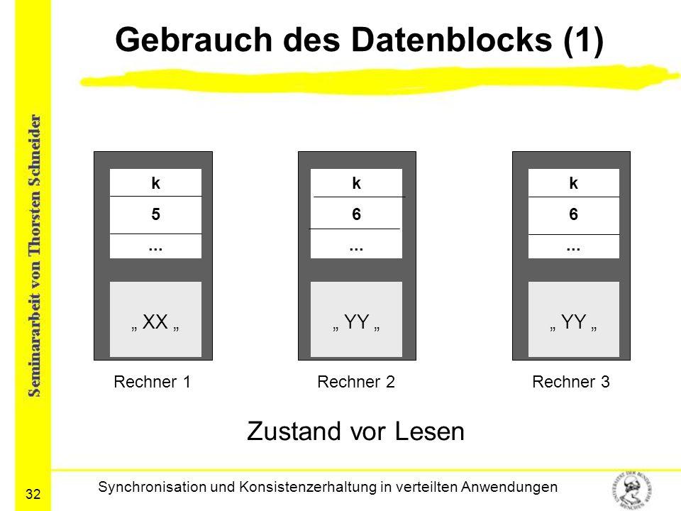 Gebrauch des Datenblocks (1)