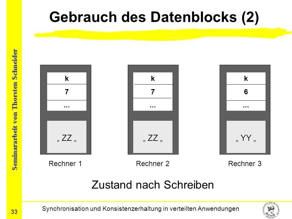 Gebrauch des Datenblocks (2)