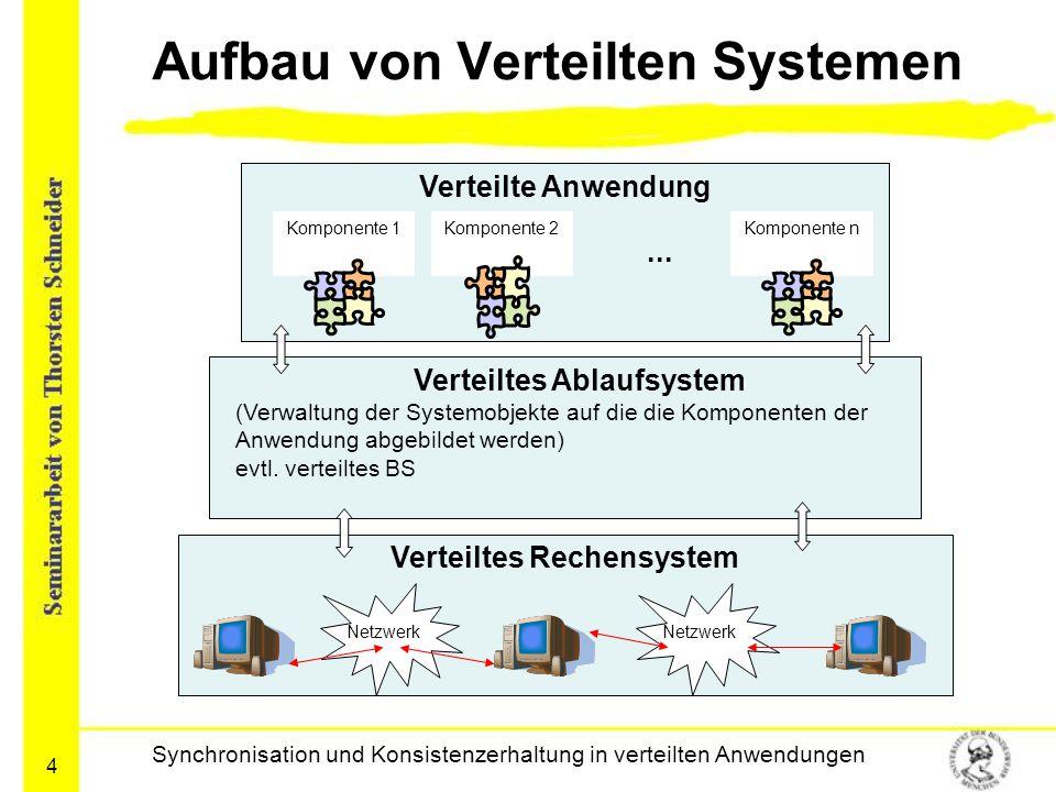 Aufbau von Verteilten Systemen
