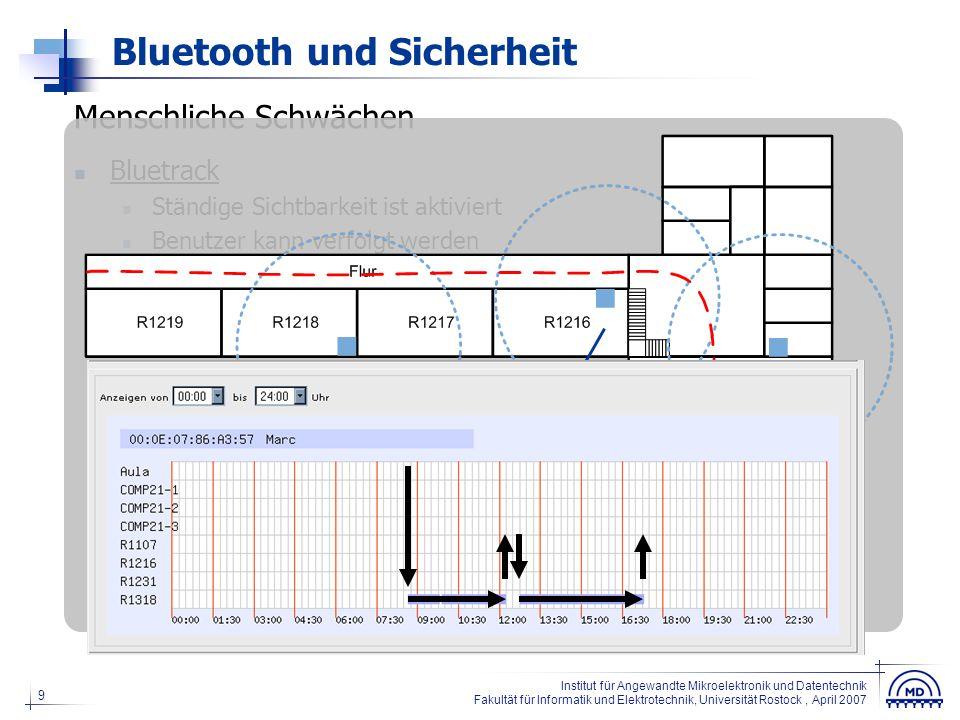 Bluetooth und Sicherheit