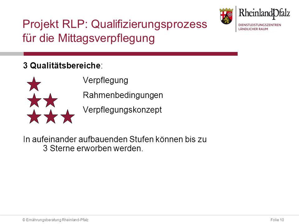 Projekt RLP: Qualifizierungsprozess für die Mittagsverpflegung