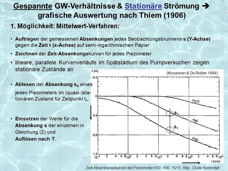 Gespannte GW-Verhältnisse & Stationäre Strömung  grafische Auswertung nach Thiem (1906)